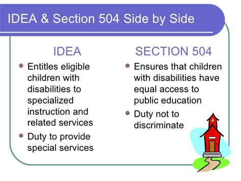 idea section 504 introduction to section 504 09 08