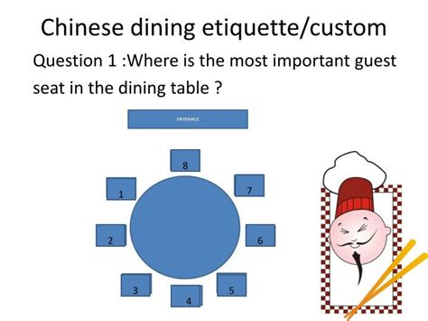 Dining Table Etiquette Ppt Ppt Dining Etiquette Custom Powerpoint