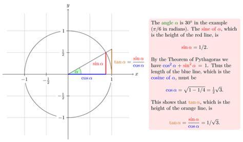 tutorial latex tikz miktex download mirror programrecord