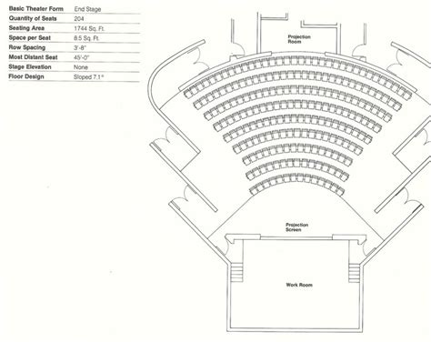 How To Read Dimensions On A Floor Plan by How To Design Theater Seating Shown Through 21 Detailed