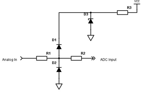 adc protection diode mcu adc input overvoltage tolerance page 1