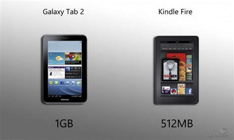 Samsung Tab 2 Ram galaxy tab 2 vs kindle is samsung galaxy tab 2 going to be a kindle killer leawo