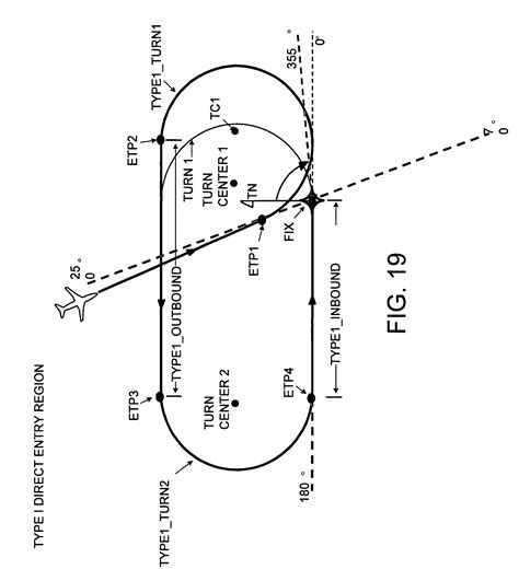 holding pattern entry video patent us7003383 flight management system using holding