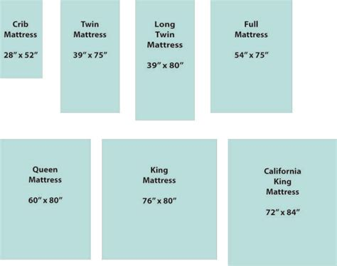 bed sizes comparison compare mattress sizes before you make a quilt