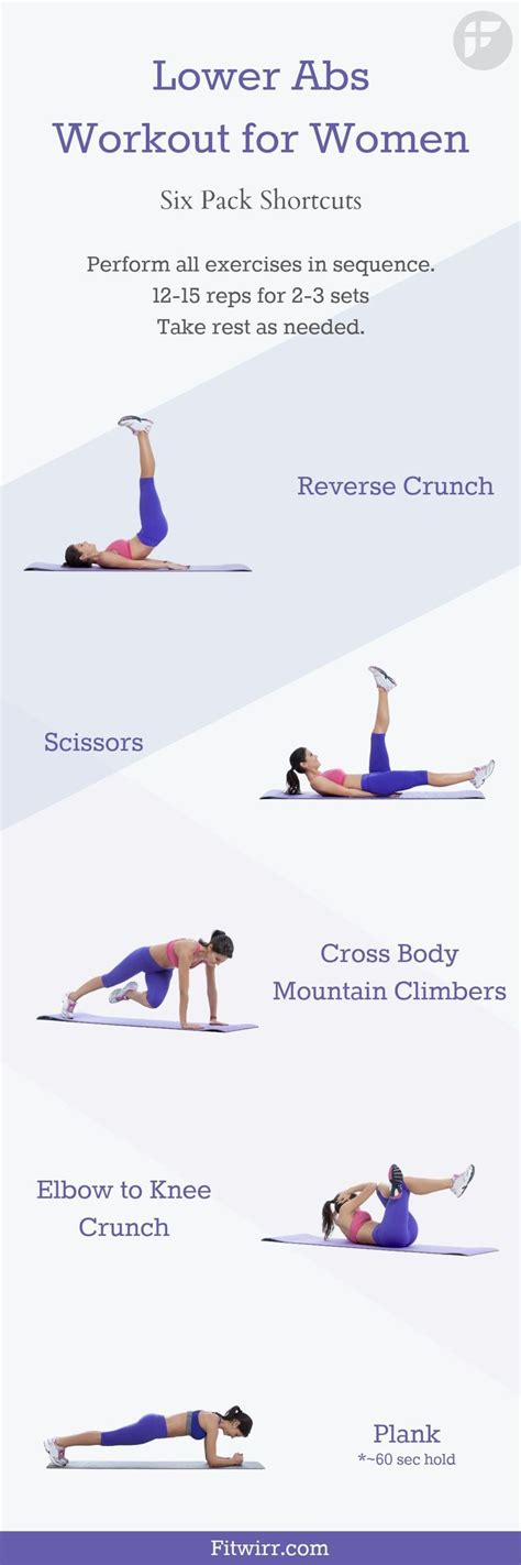 25 best ideas about ab workouts on stomach toning exercises best weight