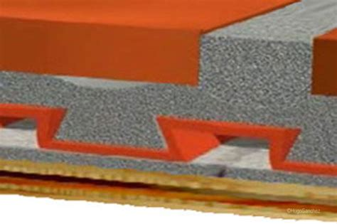 How Thick Is Ditra Mat by Uncoupling Membrane Ditra C 233 Ramiques Hugo Inc