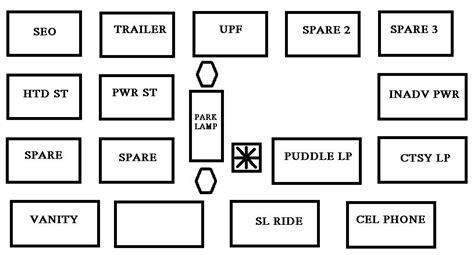 silverado interior fuse box diagram psoriasisgurucom