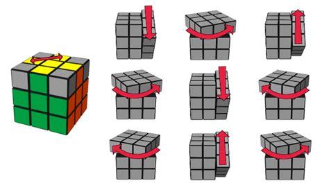 tutorial cubo rubik paso a paso paso 5 colocaci 243 n de las aristas en la cara inferior