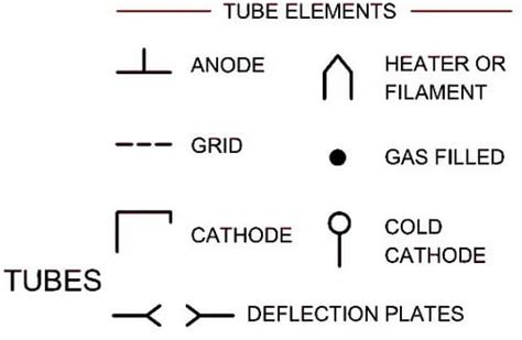 heater symbol wiring diagram efcaviation