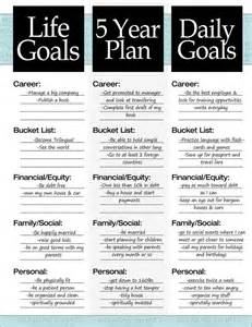 best 25 life goals ideas on pinterest photography