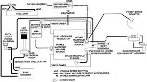 Brake Line Diagram 1999 Plymouth Voyager Dodge Spirit 3 0 1996 Auto Images And Specification