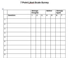 Likert Scale Evaluation Template by 30 Free Likert Scale Templates Exles Template Lab