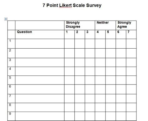 likert scale template 30 free likert scale templates exles template lab