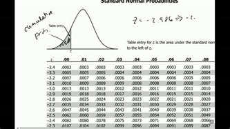 normal probabilities with z table and jmp