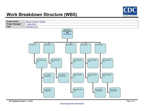 work breakdown structure template 30 work breakdown structure templates free template lab