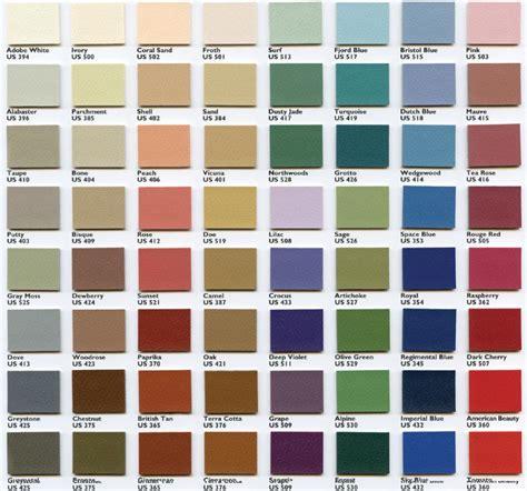 upholstery color sea furniture sea marine hardware fabrics foam carpet