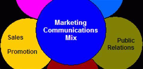 pentingnya komunikasi pemasaran  dunia bisnis