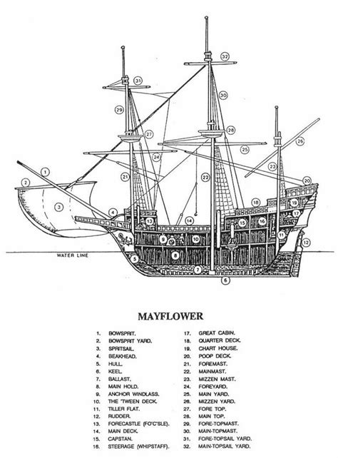 ship diagram 182 best ship schematics cutaways diagrams images on