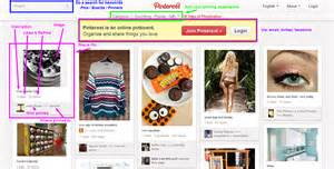 Pinterest Us by New Pinner A Brief Pinterest How To
