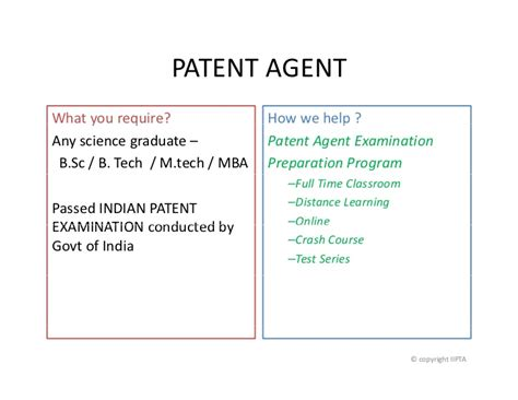 Ip Mba Admission Process by Introduction Intellectual Property And Ip Career
