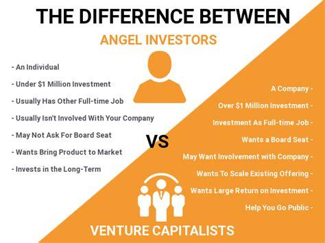 Best Venture Capital Mba Programs by Venture Capital