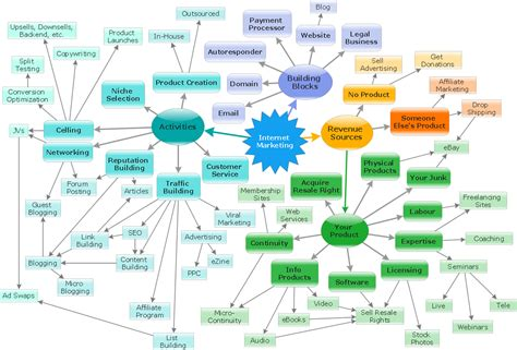 diagram software mac choice image how to guide and refrence