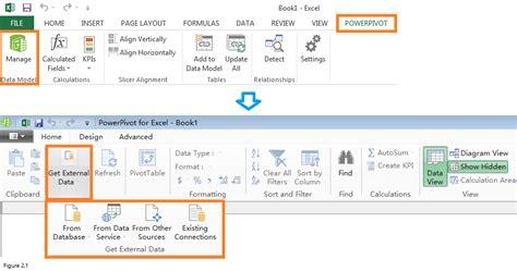 Teradata Create Table How To Import Data Into Powerpivot Amp Create Pivot Table