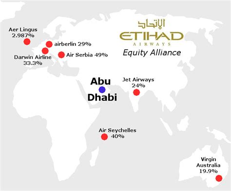 emirates alliance etihad is building a fourth alliance the cranky flier