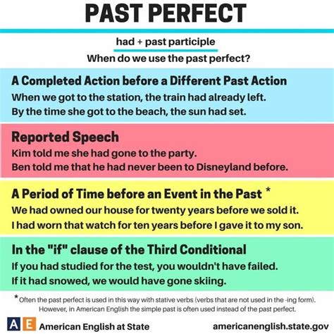 perfecting the past in 76 best images about verbs perfect tenses and frequently misused on present