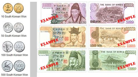 currency converter won korean money sahra kim
