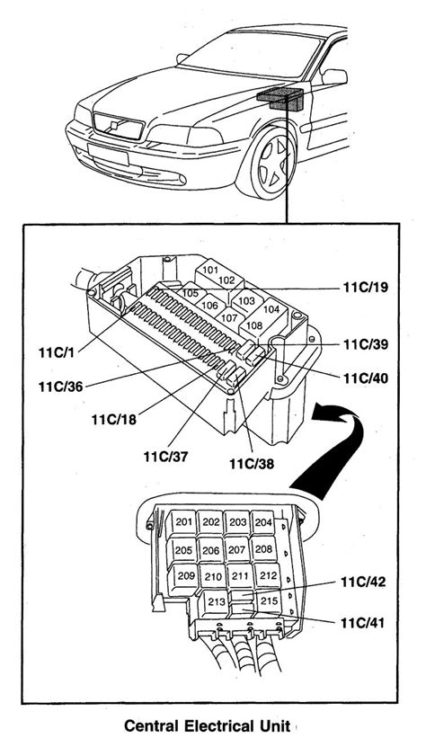 1998 s70 wiring diagrams wiring diagram