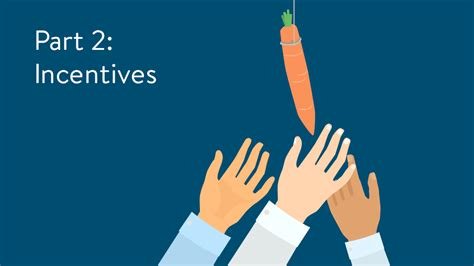 sales rebates sales team incentives to motivate your reps