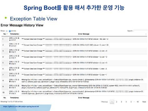 logback pattern logger name logback spring boot