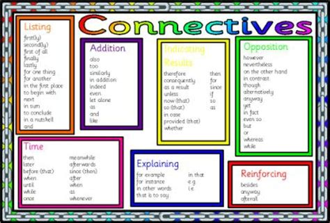 Connective Word Mat free literacy resource connective words mat