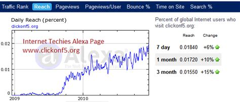 anon top rankings all sites 100 out of 100 based on 999999 ratings 1 user reviews