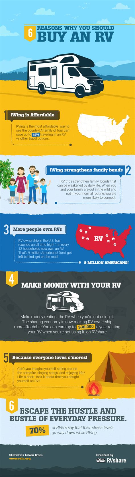 6 Reasons To Buy Fakes Arguments Against by 6 Reasons Why You Should Buy An Rv