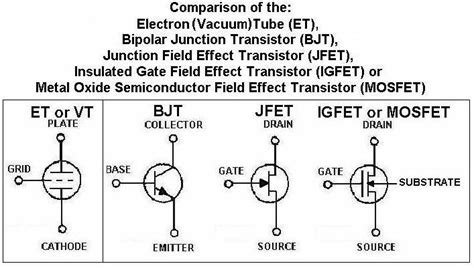 transistor bjt jfet transistor mosfet et jfet 28 images transistores mosfet configuracion y polarizacion