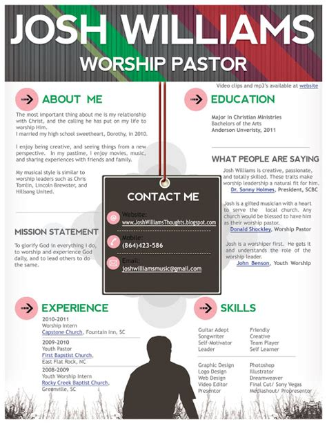 pastor bio template new resume the sounds of josh williams