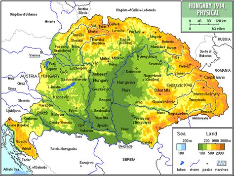 serbia szwajcaria republik ungarn