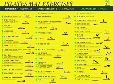 You And The Mat Schedule by 17 Best Ideas About Pilates Mat On Pilates