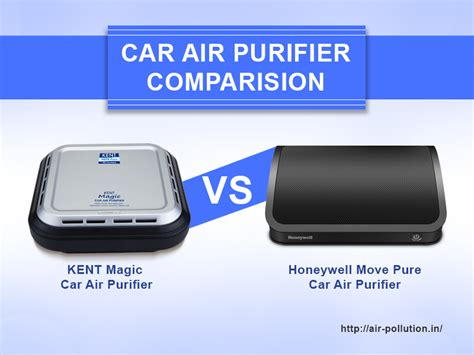 car air purifier comparison kent magic vs honeywell move