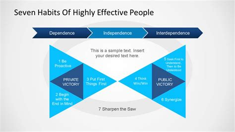 7 habits of highly effective planner template seven habits covey powerpoint template slidemodel