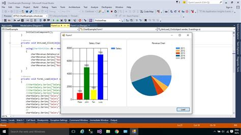how to create a graph c tutorial chart graph foxlearn