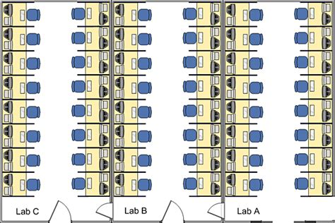 computer lab floor plan multiple user simultaneous testing must