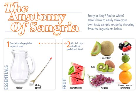 how to make great sangria