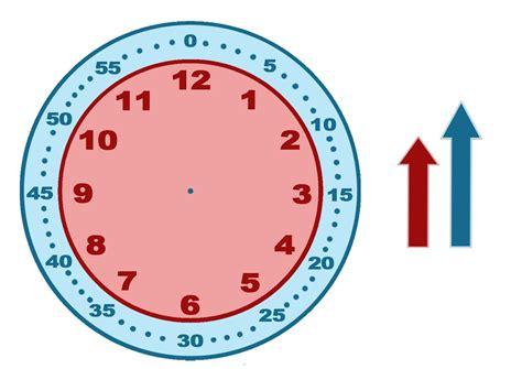 Fabriquer Horloge by Les Diy De Fishounette Horloge Pour Apprendre L Heure