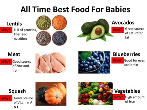 10 Best Foods Your Baby Healthy Food For Your Baby