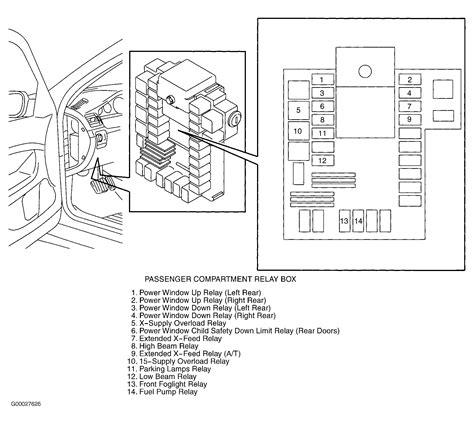 1999 volvo s80 relay diagram wiring diagram with description
