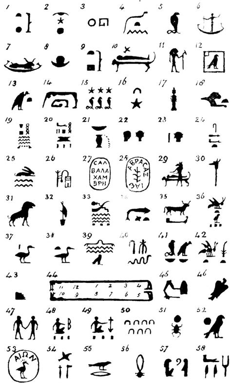 tattoo egyptian alphabet 25 best ancient egyptian symbols tattoos images on