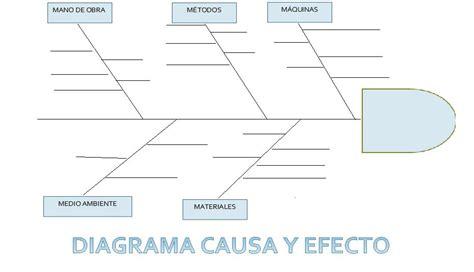 diagrama partes de un pez repair wiring scheme